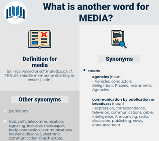 media, synonym media, another word for media, words like media, thesaurus media