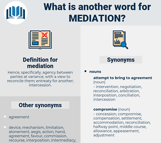 mediation, synonym mediation, another word for mediation, words like mediation, thesaurus mediation