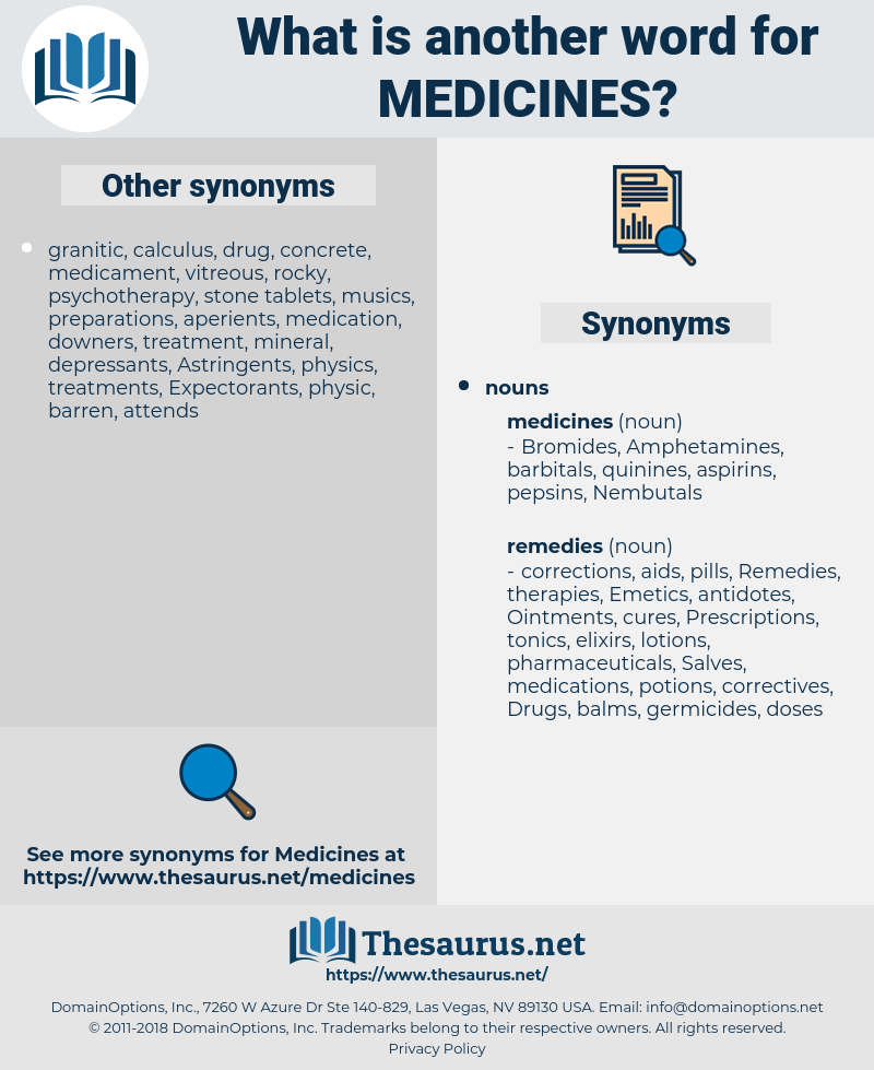 Medicines, synonym Medicines, another word for Medicines, words like Medicines, thesaurus Medicines