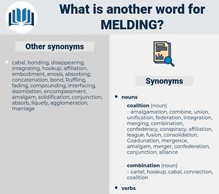 Melding, synonym Melding, another word for Melding, words like Melding, thesaurus Melding