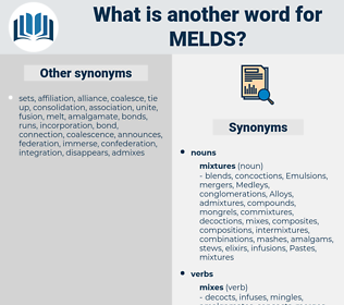melds, synonym melds, another word for melds, words like melds, thesaurus melds