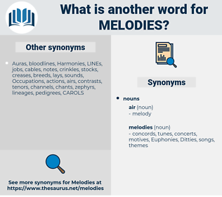 Melodies, synonym Melodies, another word for Melodies, words like Melodies, thesaurus Melodies