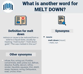 melt down, synonym melt down, another word for melt down, words like melt down, thesaurus melt down