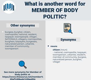 member of body politic, synonym member of body politic, another word for member of body politic, words like member of body politic, thesaurus member of body politic