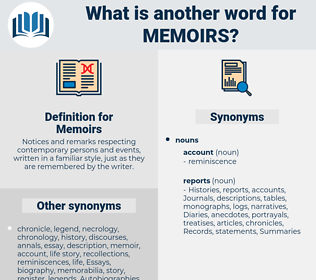 Memoirs, synonym Memoirs, another word for Memoirs, words like Memoirs, thesaurus Memoirs