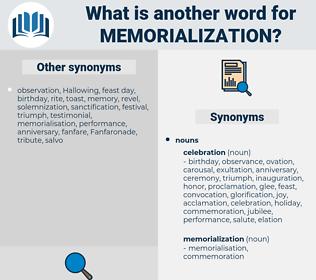 memorialization, synonym memorialization, another word for memorialization, words like memorialization, thesaurus memorialization