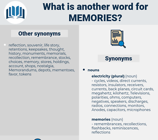 Memories, synonym Memories, another word for Memories, words like Memories, thesaurus Memories