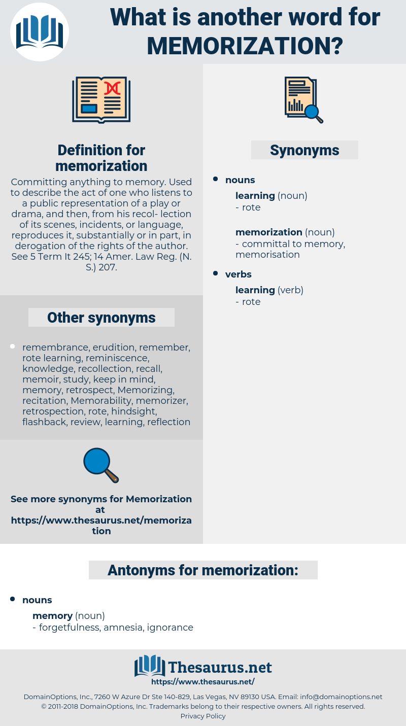 memorization, synonym memorization, another word for memorization, words like memorization, thesaurus memorization