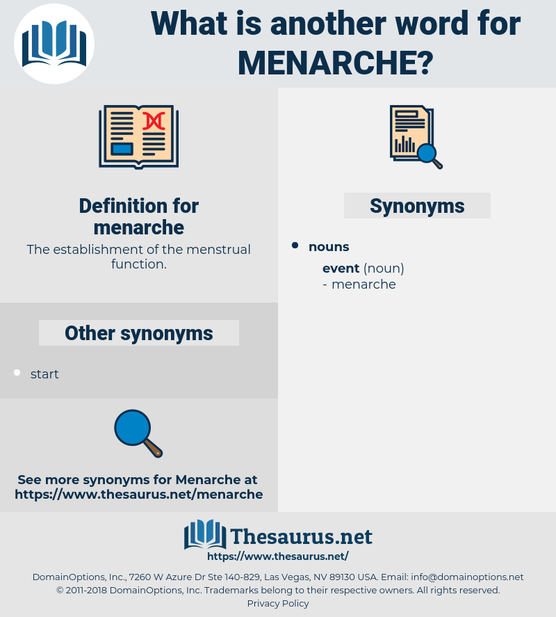 menarche, synonym menarche, another word for menarche, words like menarche, thesaurus menarche