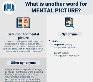 mental picture, synonym mental picture, another word for mental picture, words like mental picture, thesaurus mental picture