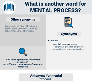 mental process, synonym mental process, another word for mental process, words like mental process, thesaurus mental process