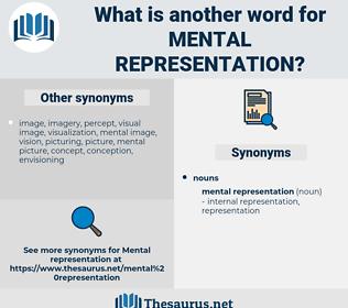 mental representation, synonym mental representation, another word for mental representation, words like mental representation, thesaurus mental representation