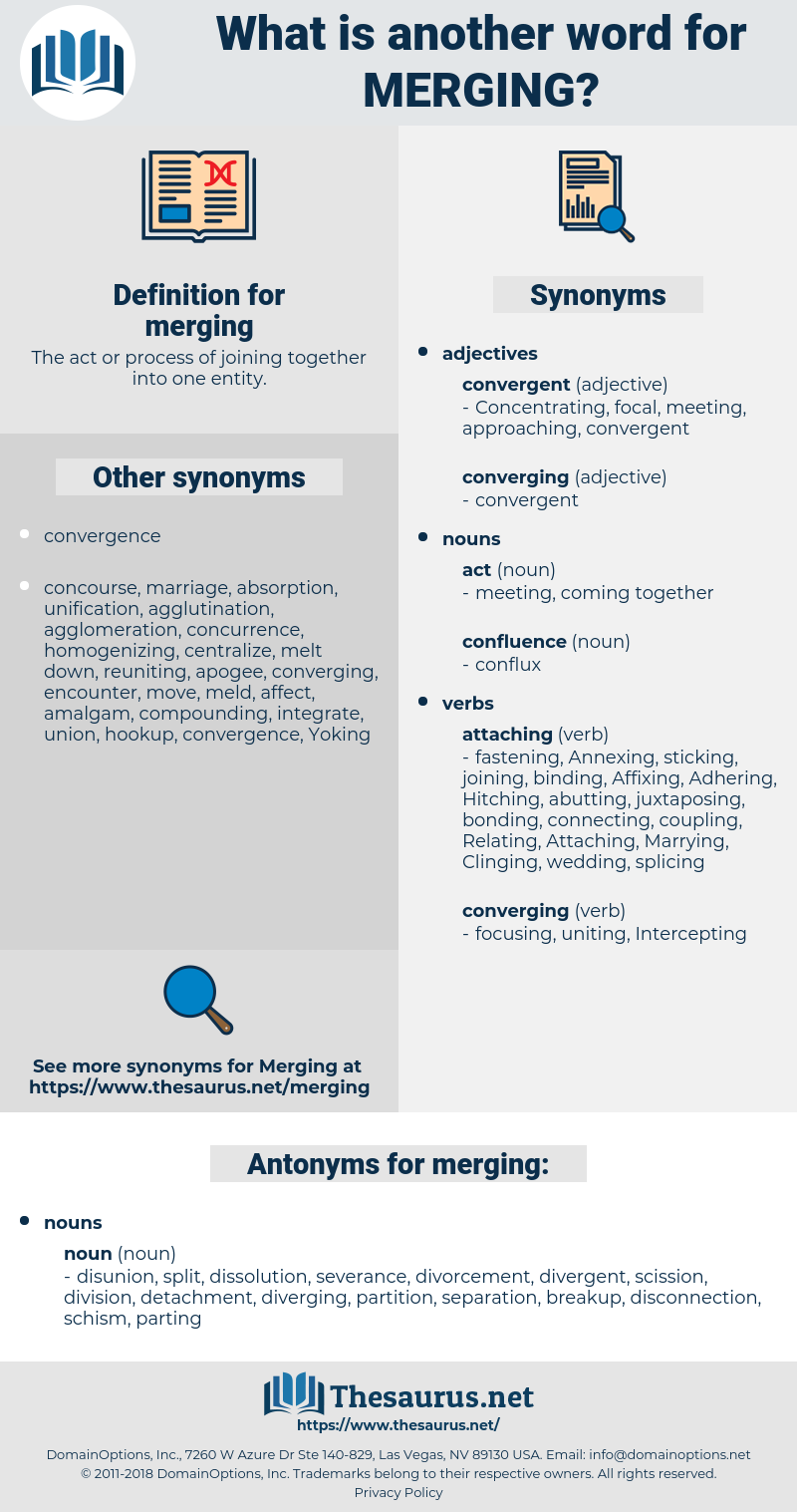 merging, synonym merging, another word for merging, words like merging, thesaurus merging