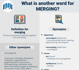 merging, synonym merging, another word for merging, words like merging, thesaurus merging