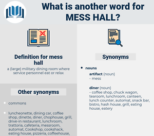 mess hall, synonym mess hall, another word for mess hall, words like mess hall, thesaurus mess hall