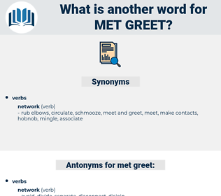 met greet, synonym met greet, another word for met greet, words like met greet, thesaurus met greet