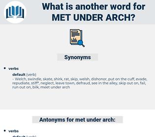 met under arch, synonym met under arch, another word for met under arch, words like met under arch, thesaurus met under arch