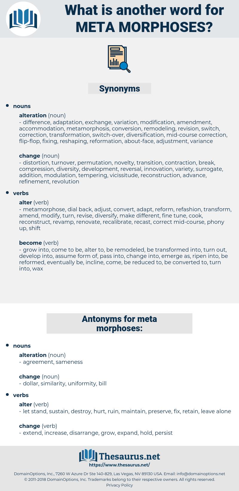 meta-morphoses, synonym meta-morphoses, another word for meta-morphoses, words like meta-morphoses, thesaurus meta-morphoses