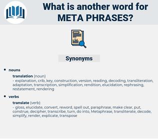 meta phrases, synonym meta phrases, another word for meta phrases, words like meta phrases, thesaurus meta phrases
