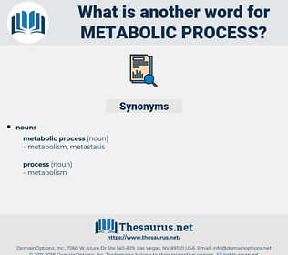 metabolic process, synonym metabolic process, another word for metabolic process, words like metabolic process, thesaurus metabolic process