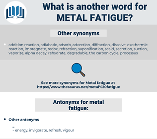 metal fatigue, synonym metal fatigue, another word for metal fatigue, words like metal fatigue, thesaurus metal fatigue