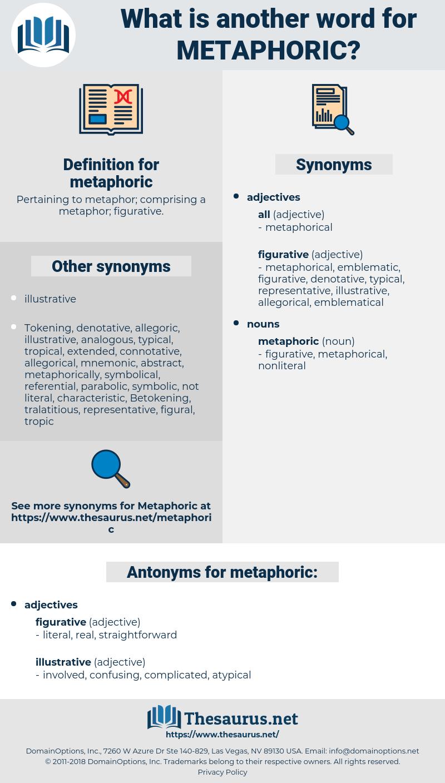 Synonyms for METAPHORIC, Antonyms for METAPHORIC - Thesaurus net