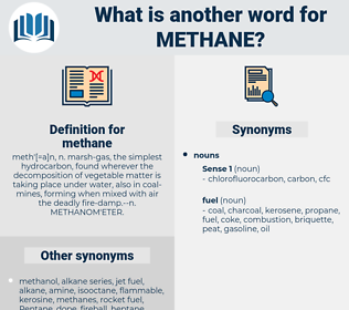 methane, synonym methane, another word for methane, words like methane, thesaurus methane