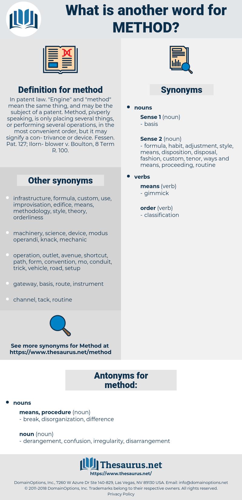 method, synonym method, another word for method, words like method, thesaurus method