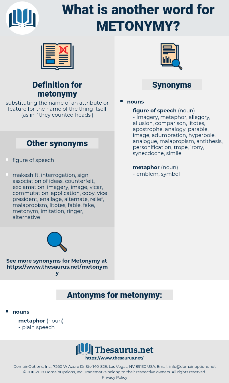 metonymy, synonym metonymy, another word for metonymy, words like metonymy, thesaurus metonymy