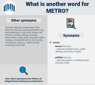 metro, synonym metro, another word for metro, words like metro, thesaurus metro