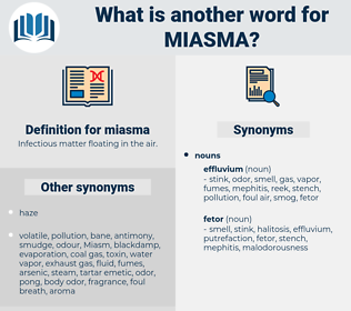 miasma, synonym miasma, another word for miasma, words like miasma, thesaurus miasma