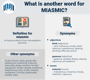 miasmic, synonym miasmic, another word for miasmic, words like miasmic, thesaurus miasmic