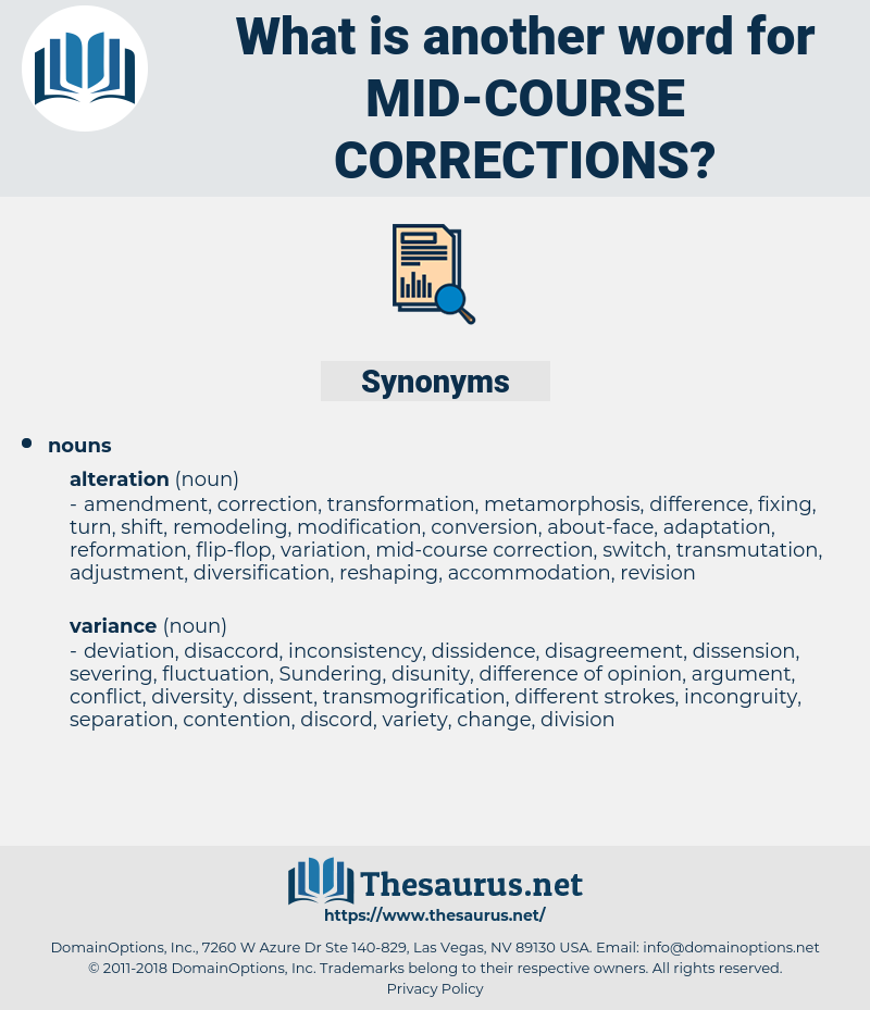mid course corrections, synonym mid course corrections, another word for mid course corrections, words like mid course corrections, thesaurus mid course corrections
