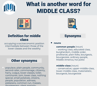 middle class, synonym middle class, another word for middle class, words like middle class, thesaurus middle class
