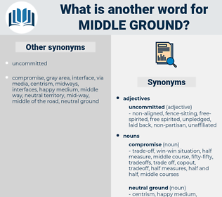 middle ground, synonym middle ground, another word for middle ground, words like middle ground, thesaurus middle ground