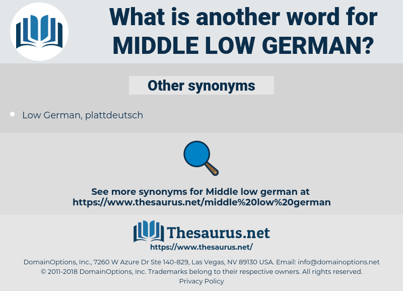 Middle Low German, synonym Middle Low German, another word for Middle Low German, words like Middle Low German, thesaurus Middle Low German