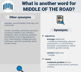 middle of the road, synonym middle of the road, another word for middle of the road, words like middle of the road, thesaurus middle of the road