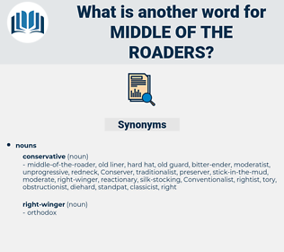 middle of the roaders, synonym middle of the roaders, another word for middle of the roaders, words like middle of the roaders, thesaurus middle of the roaders