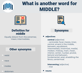 middle, synonym middle, another word for middle, words like middle, thesaurus middle
