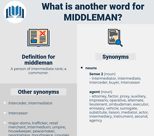 middleman, synonym middleman, another word for middleman, words like middleman, thesaurus middleman