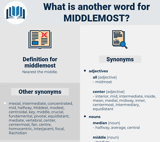 middlemost, synonym middlemost, another word for middlemost, words like middlemost, thesaurus middlemost