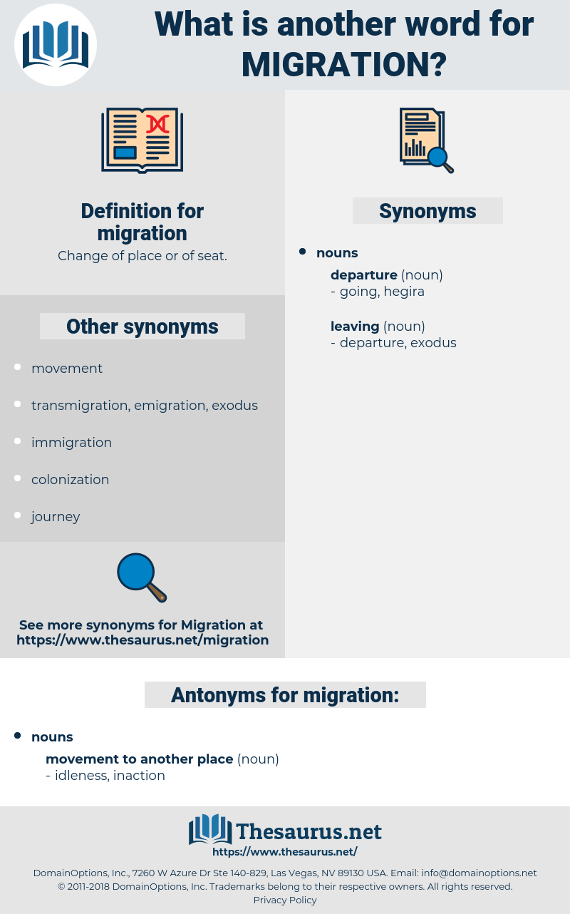 migration, synonym migration, another word for migration, words like migration, thesaurus migration