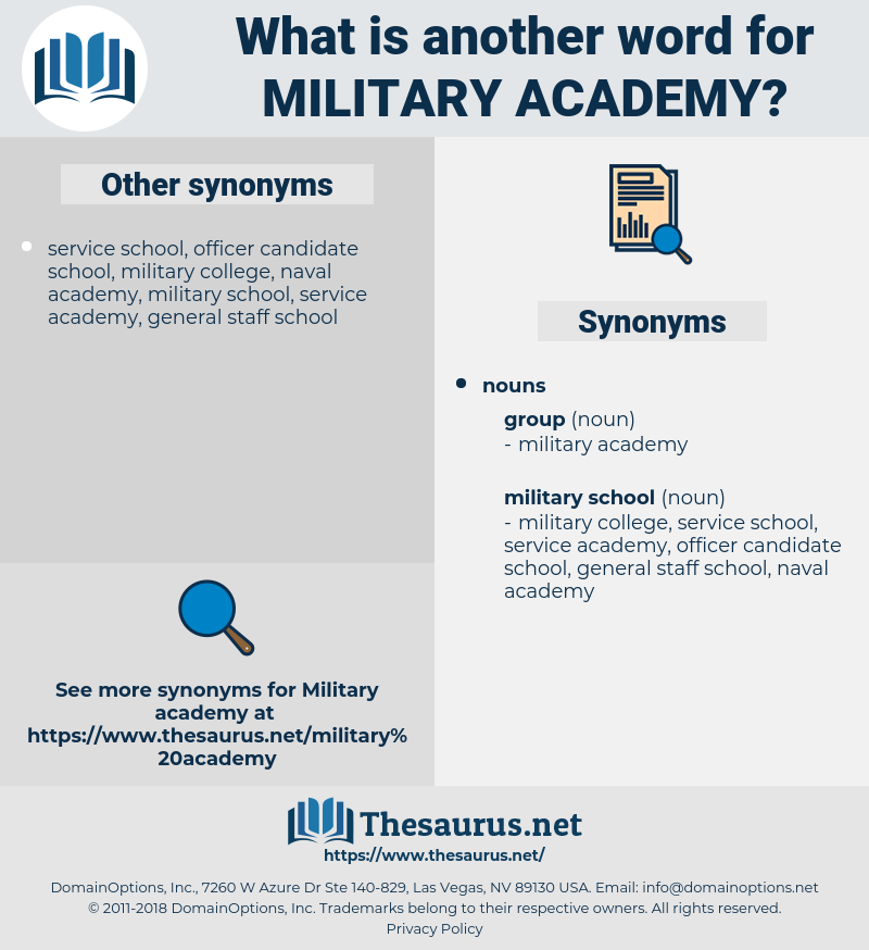 military-academy, synonym military-academy, another word for military-academy, words like military-academy, thesaurus military-academy