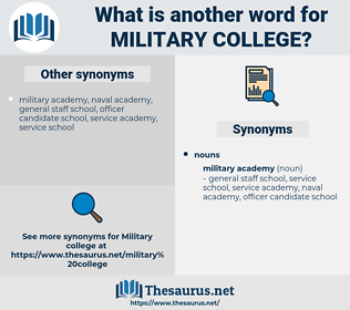military college, synonym military college, another word for military college, words like military college, thesaurus military college