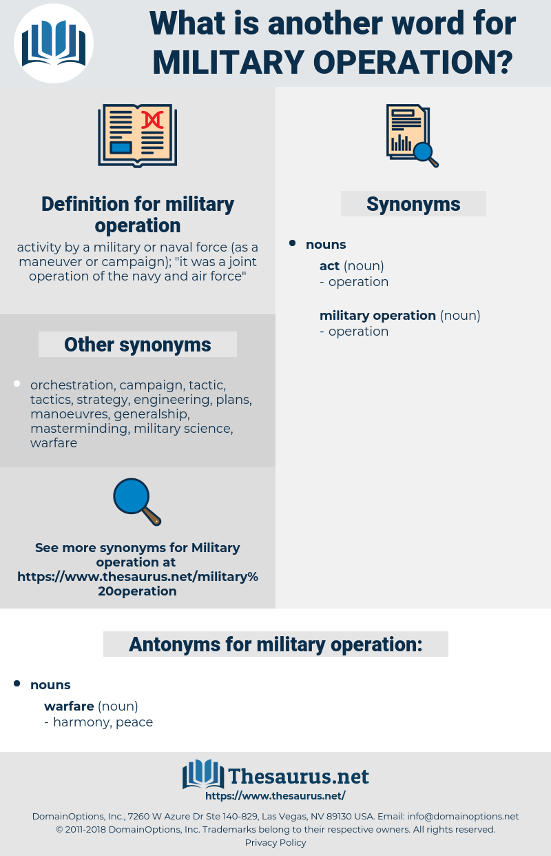 military operation, synonym military operation, another word for military operation, words like military operation, thesaurus military operation