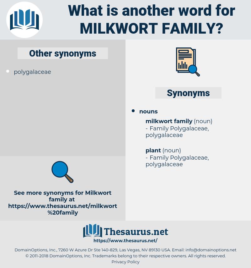 milkwort family, synonym milkwort family, another word for milkwort family, words like milkwort family, thesaurus milkwort family