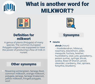 milkwort, synonym milkwort, another word for milkwort, words like milkwort, thesaurus milkwort