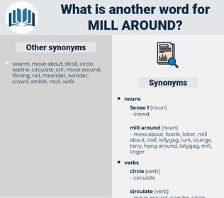 mill around, synonym mill around, another word for mill around, words like mill around, thesaurus mill around
