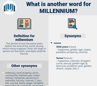 millennium, synonym millennium, another word for millennium, words like millennium, thesaurus millennium
