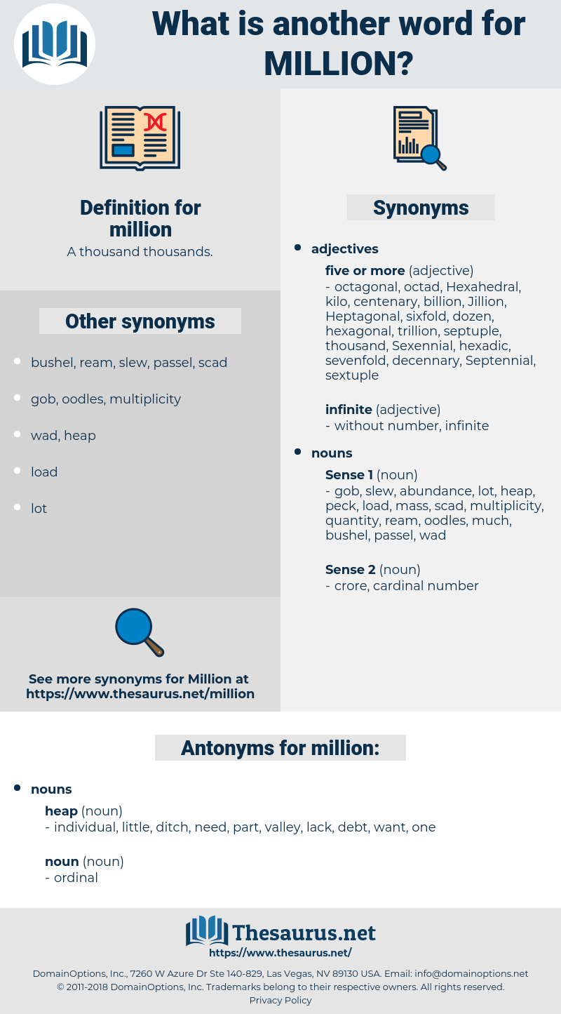 million, synonym million, another word for million, words like million, thesaurus million